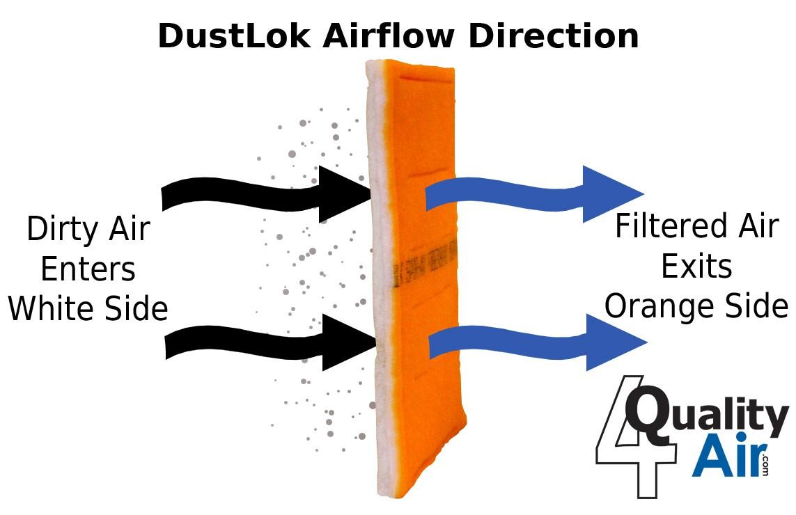 30 x 36 - DustLok 3-ply Panel Link Filter - MERV 9