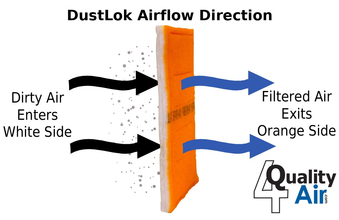 20 x 30 - Dustlok Dual-Ply Pad Filter (No Frame) - MERV 9